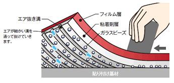 3Mコントロールタック コンプライ 粘着剤Ver.3