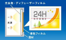 光拡散・ディフューザーフィルム 3M 光拡散