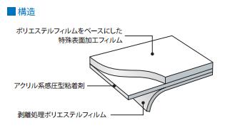 スコッチティント フロストシリーズ 構造
