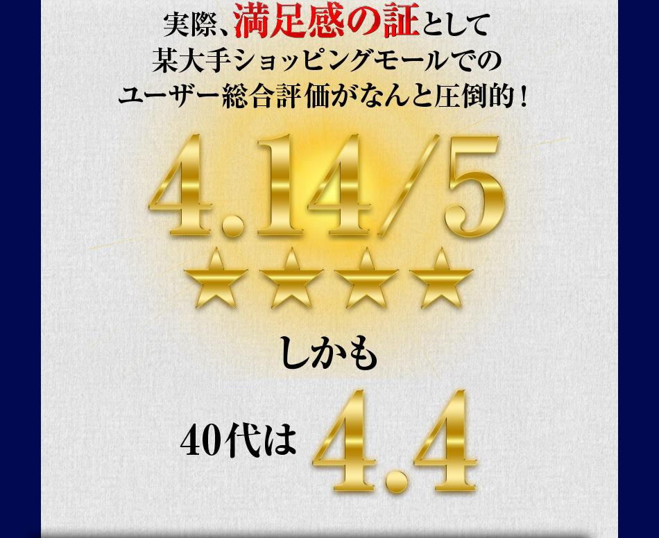 実際、満足感の証として某大手ショッピングモールでのユーザー総合評価がなんと圧倒的!4.14/5 しかも40代は4.4