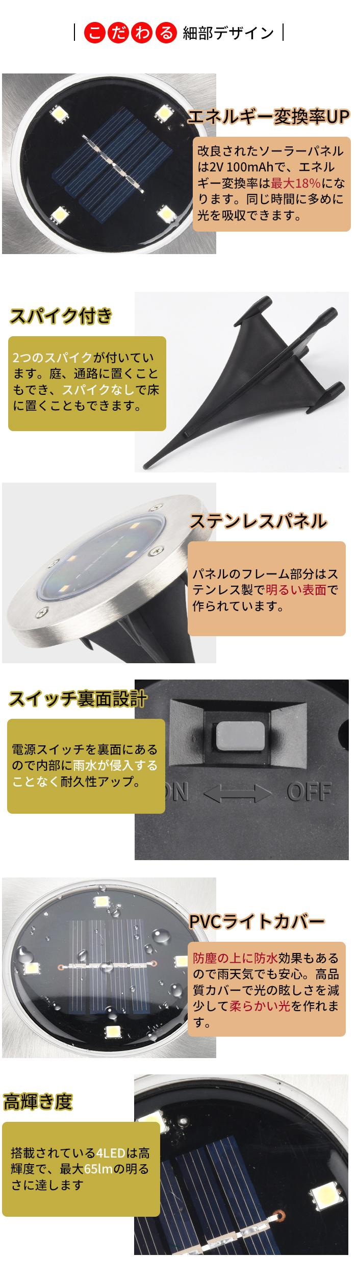 10 led diy - Illuminazione a pavimento per esterni ...