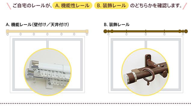 (1)ご自宅のレールが、A.機能性レール、B.装飾レールのどちらかを確認します。