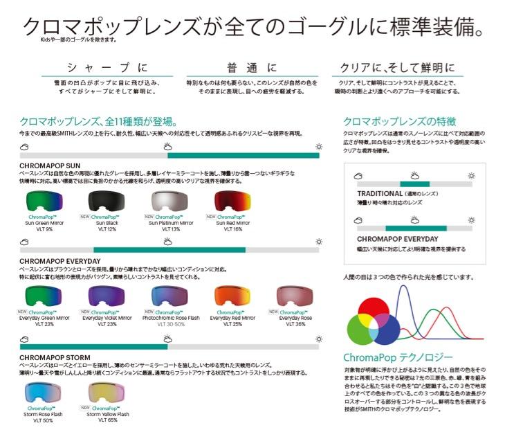 9d03d6605d3  CHROMAPOP PHOTOCHROMIC ROSE FLASH (chromapop photo black Mick)  Light  control + chromapop   world strongest goggles lens is born.