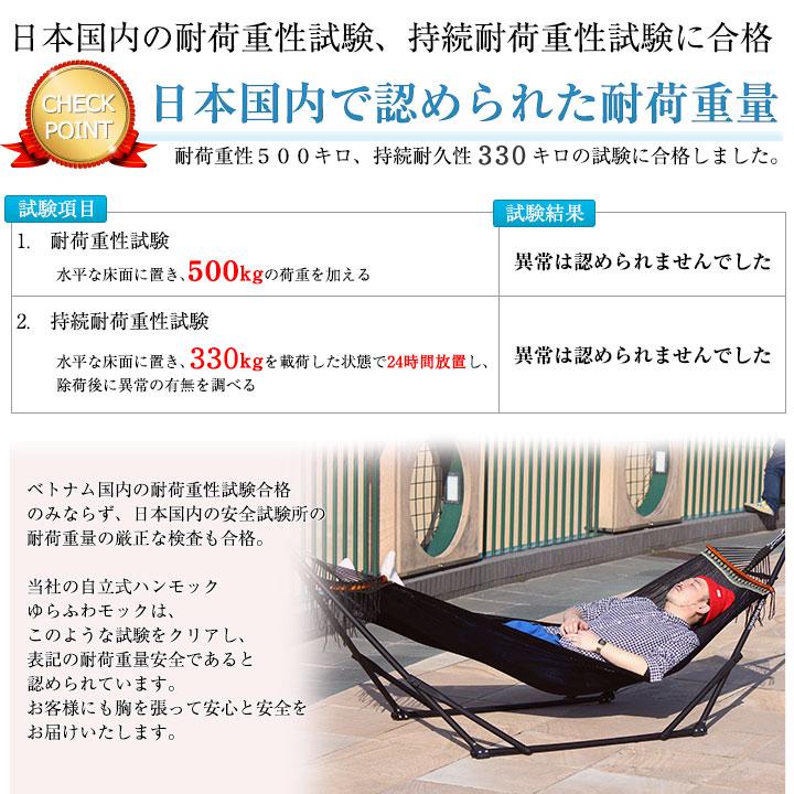 日本国内で認められた耐荷重