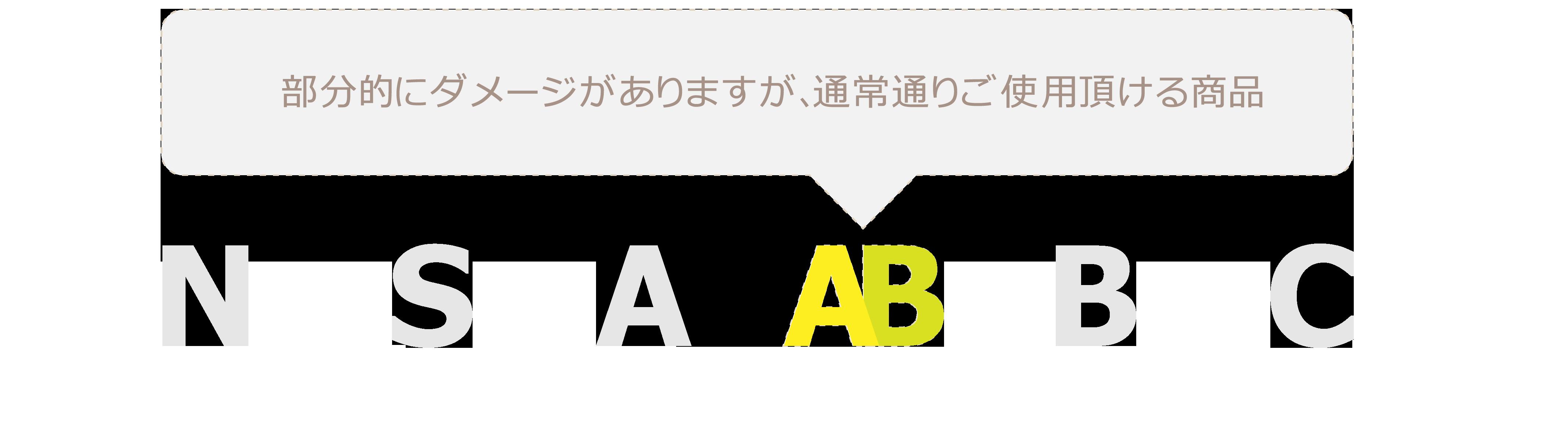 状態ランク(AB):説明文
