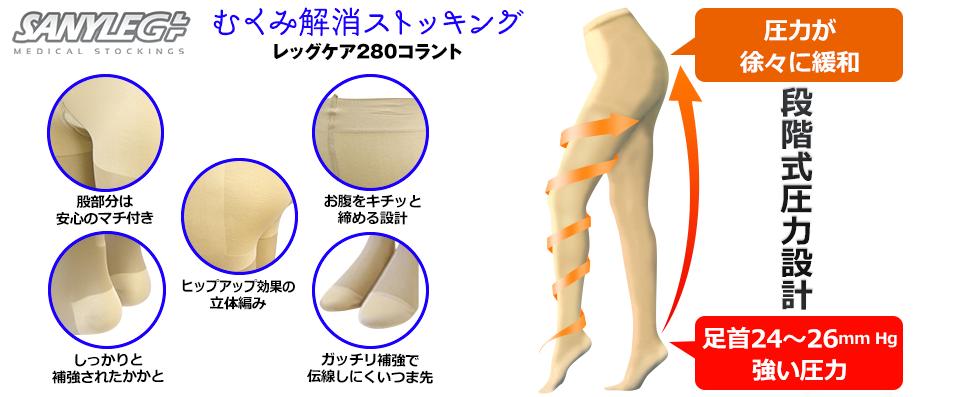 かなり強圧な着圧ストッキングです。足が型押しされたように整います。脂肪吸引後のケアにもどうぞ!