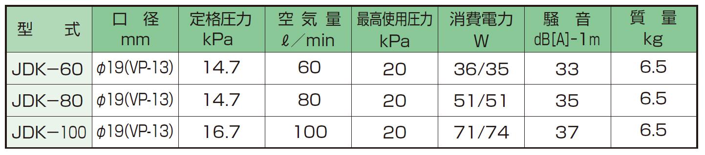 世晃 JDK-80 air pump static sound energy saving battery train movement pump  septic tank air pump septic tank blower septic tank pump septic tank