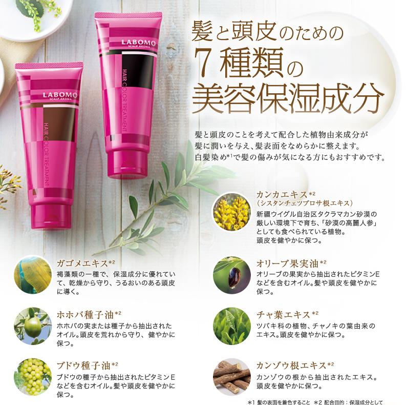 7種類の美容保湿成分