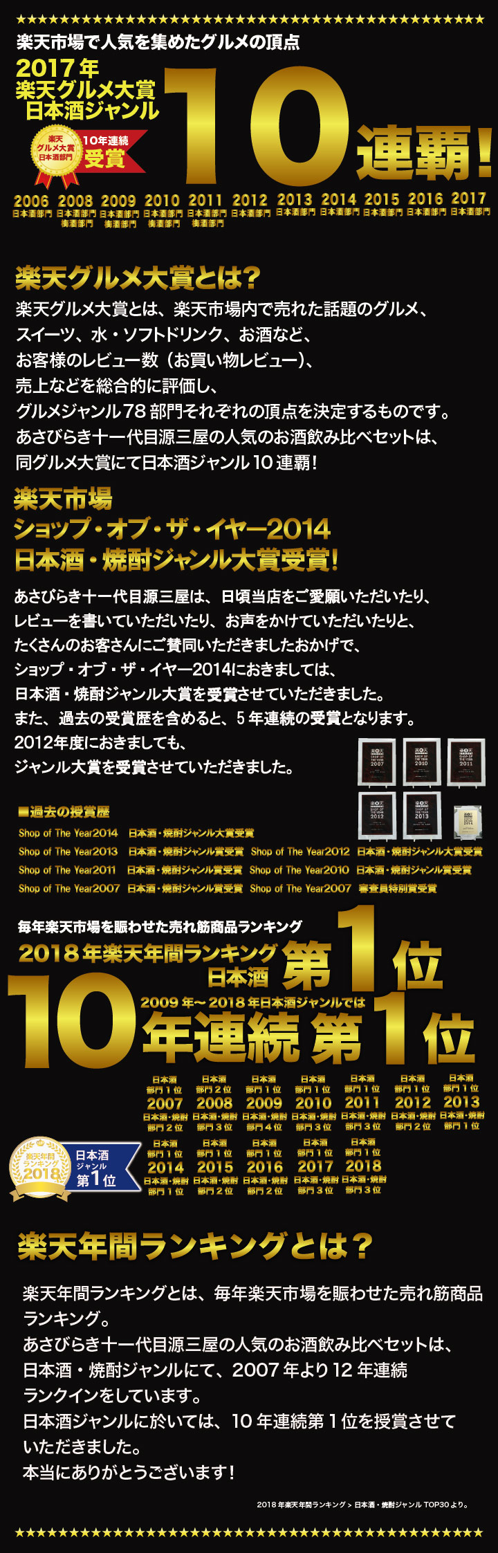 楽天年間ランキング日本酒で10年連続第1位!グルメ大賞10年連続受賞