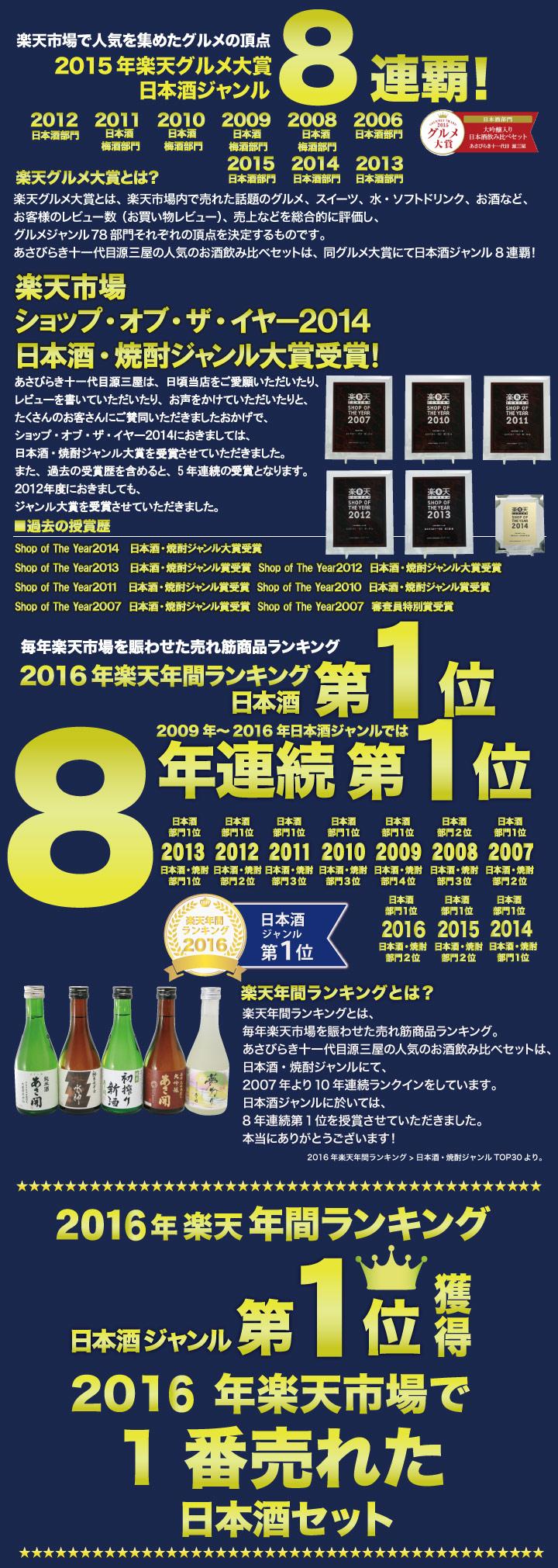 楽天年間ランキング7年連続第1位グルメ大賞8年連続受賞