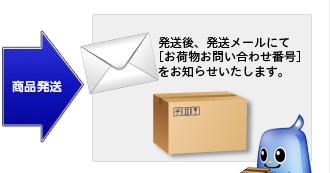 商品発送→発送後、発送メールにて[お荷物お問い合わせ番号]をお知らせいたします。