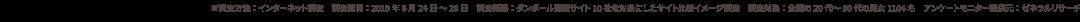※調査方法:インターネット調査 調査期間:2019年6月24日〜28日 調査概要:ダンボール通販サイト10社を対象にしたサイト比較イメージ調査 調査対象:全国の20代〜50代の男女1104名 アンケートモニター提供元:ゼネラルリサーチ