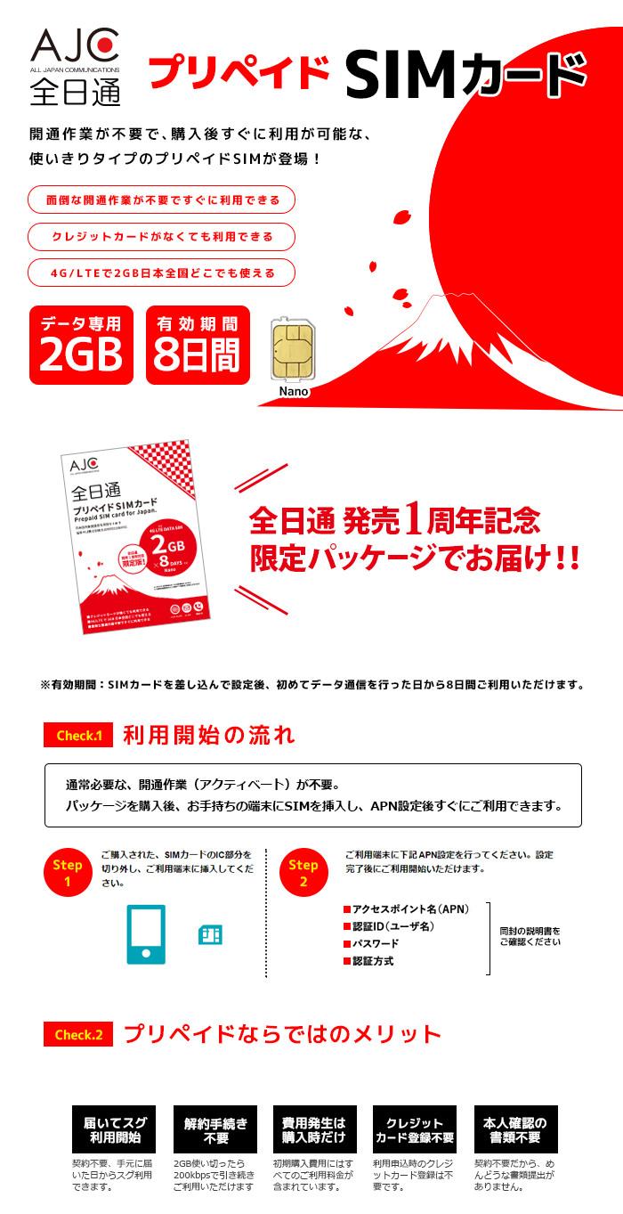 プリペイドSIMカード2GB使い捨て