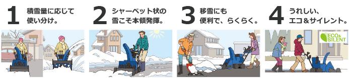 1.積雪量に応じて使い分け。2.シャーベット状の雪こそ本領発揮。3.移雪にも便利で楽々4.うれしいエコ&サイレント