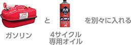4サイクルの燃料
