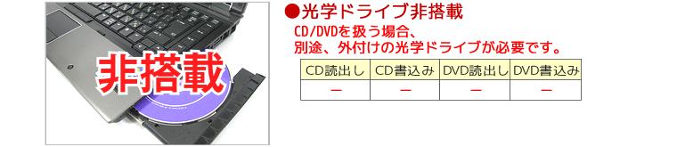 CD-RWドライブ搭載