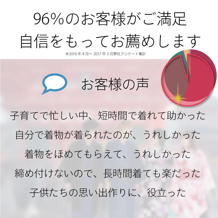 96%のお客様がご満足、自信をもってお薦めします