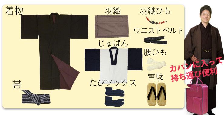 男性用の着物セット内容