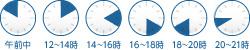 配達時間:午前中、12〜14時、14〜16時、16〜18時、18〜20時、19〜21時