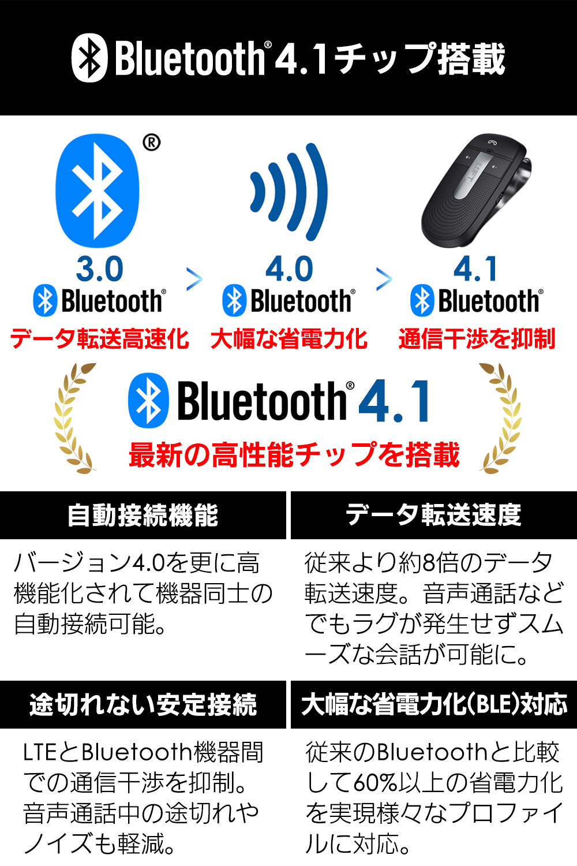 """Bluetoothの画像"""