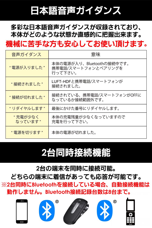 """""""日本語音声ガイダンス2台同時接続mp画像"""""""