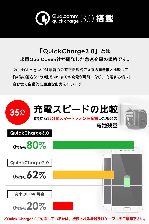 """""""QuickCharge3.0の画像""""/"""