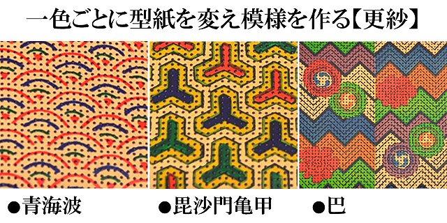 更紗3パターン