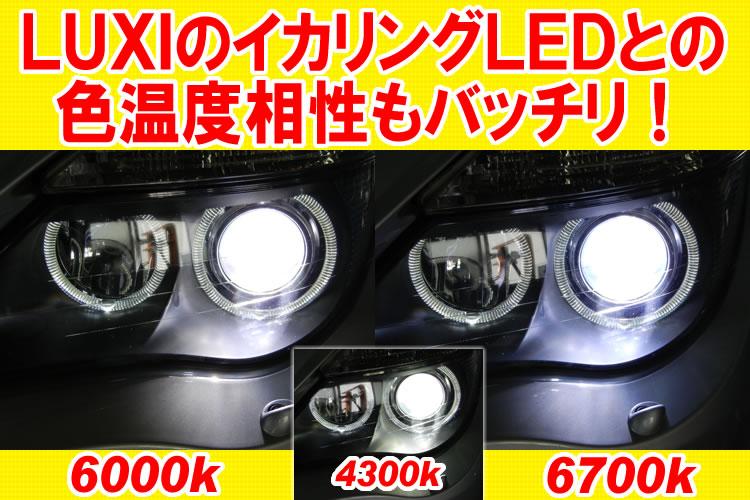 LUXI HID専用交換バーナー 商品説明7