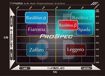 Basileus B PRO SPEC