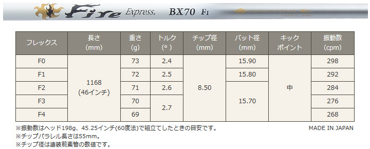 FireExpress BX70