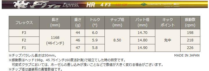 ファイアーエクスプレス HR 4