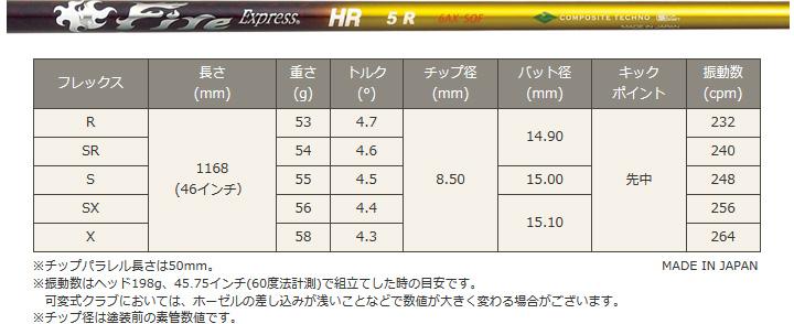 ファイアーエクスプレス HR 5