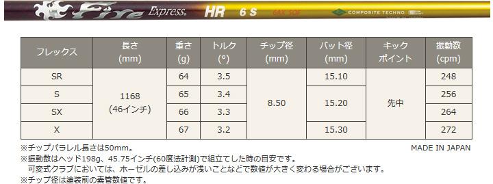 ファイアーエクスプレス HR 6