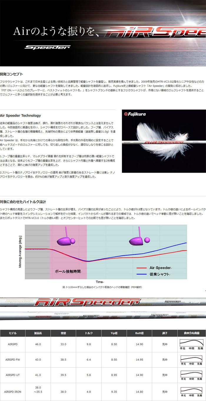 Air Speeder