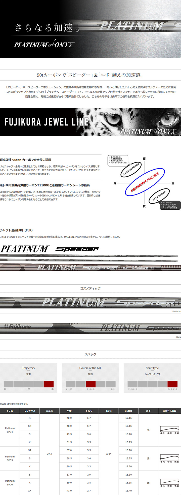 PLATINUM Speeder