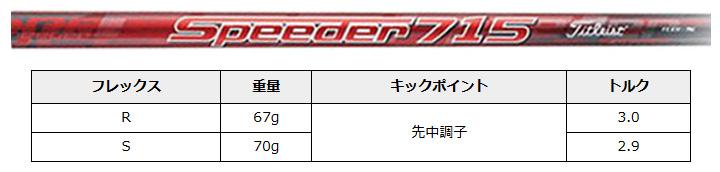 Titleist Speeder715