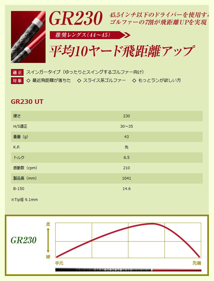 Waccine Compo GR-230 UTILITY