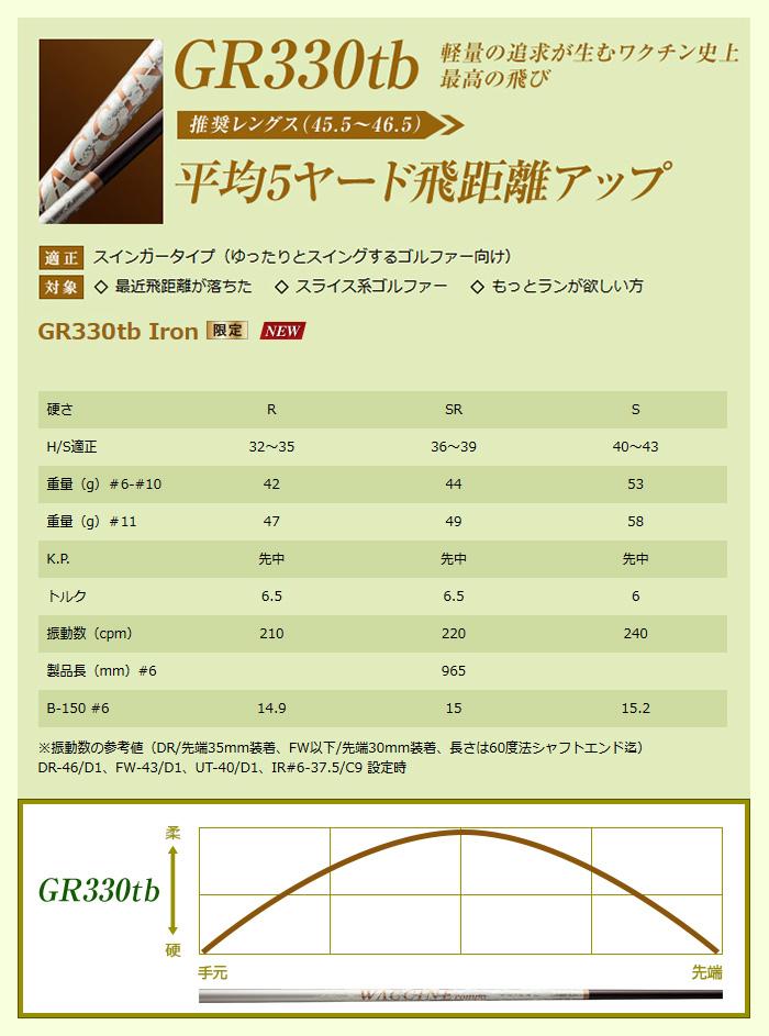 Waccine Compo GR-330tb Iron