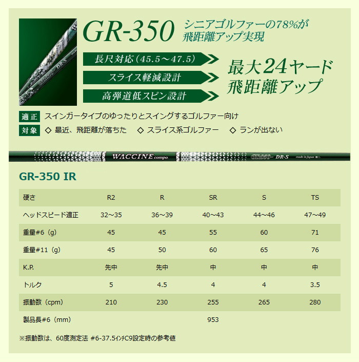 GR-350