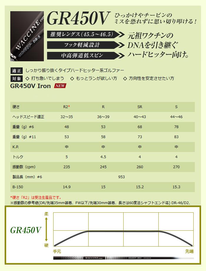 Waccine Compo GR-450V Iron