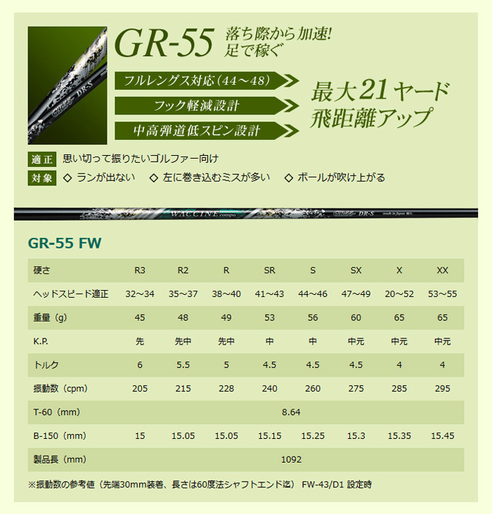 Waccine Compo GR-55