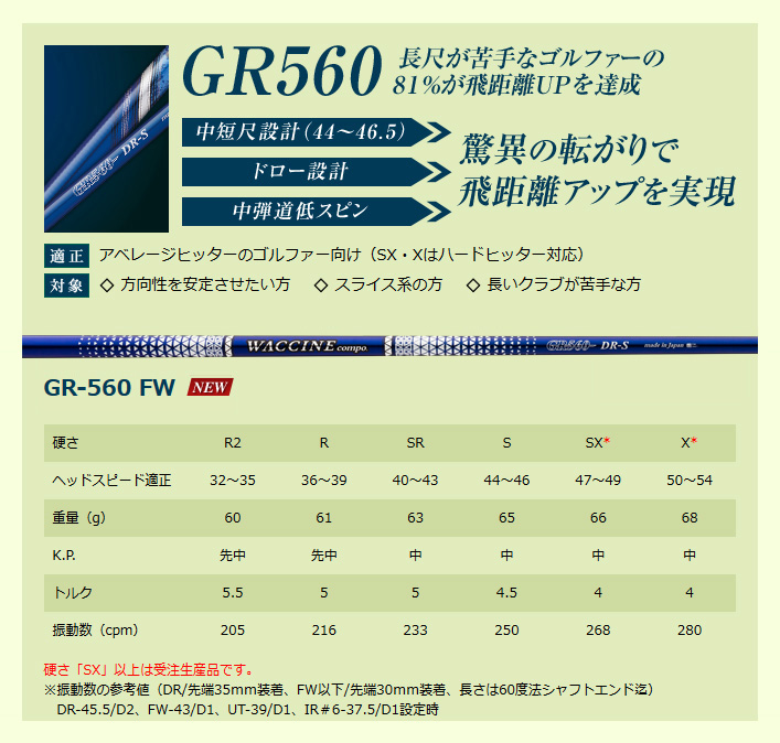 GR-560 FW