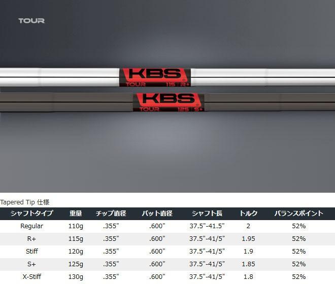 KBS TOUR
