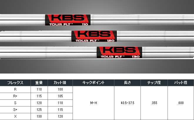 KBS TOUR FLT