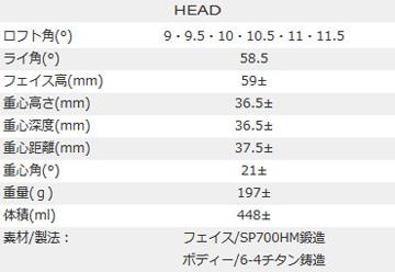 cf-445 hi-impact スペック