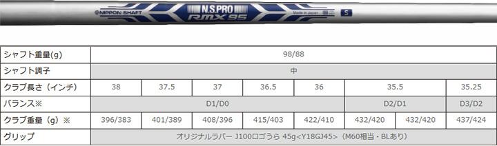 N.S.PRO RMX85/95