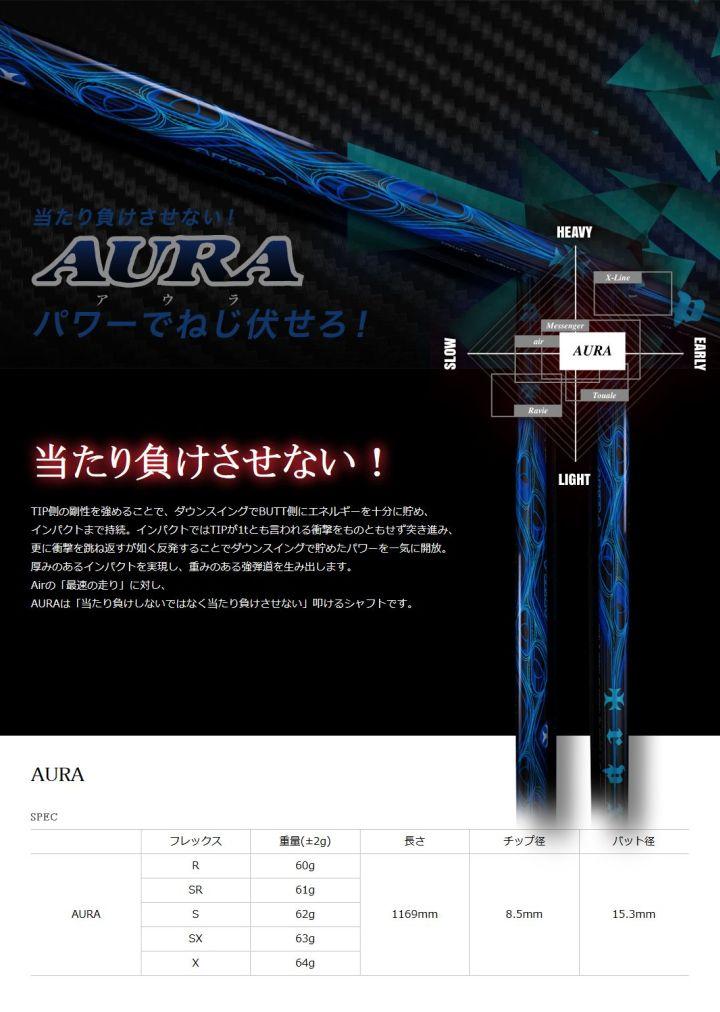 TRPX Aura