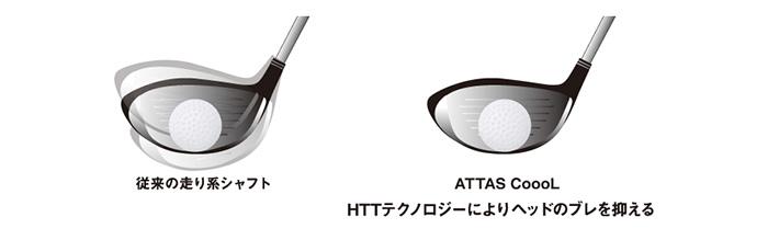 ATTAS COOOL HTTテクノロジー
