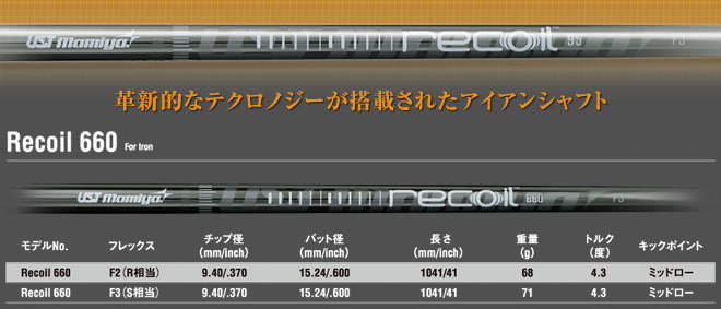 Recoil 95/110