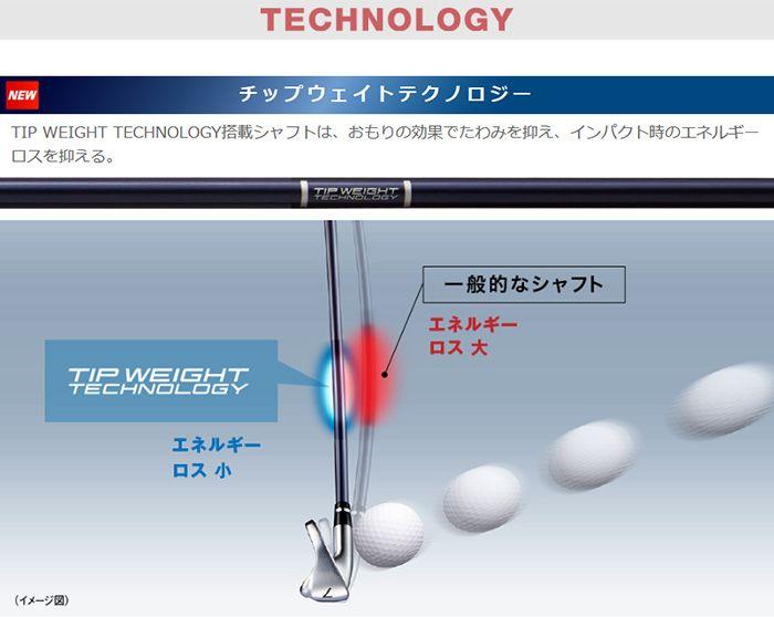 UD+2 チップウェイトテクノロジー